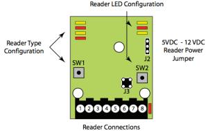 Keri Systems NXTRM3 Reader Interface Module