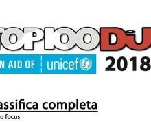 Top100 DJ Mag 2018 – Cambia poco, il nostro Focus