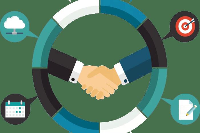 O marketing e o departamento comercial