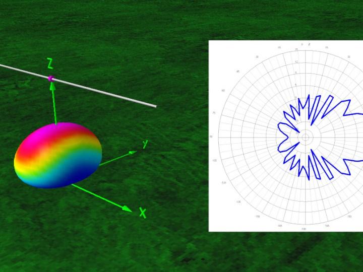 Campo elettromagnetico: densità spettrale emessa da un'antenna.