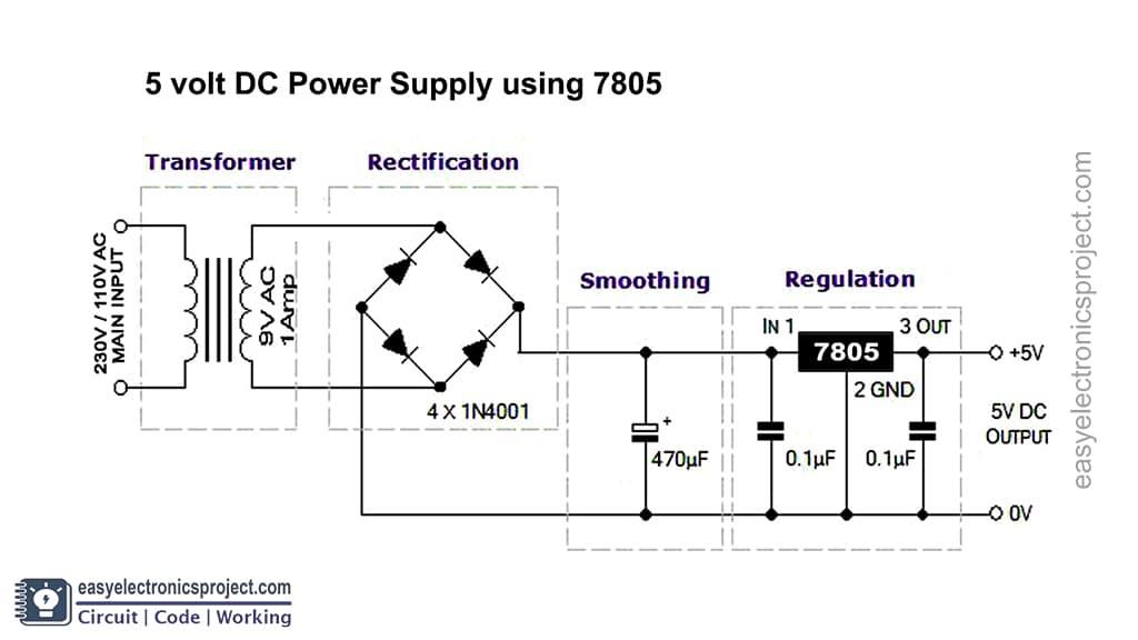 Circuito di alimentazione a 5V con regolatore 7805