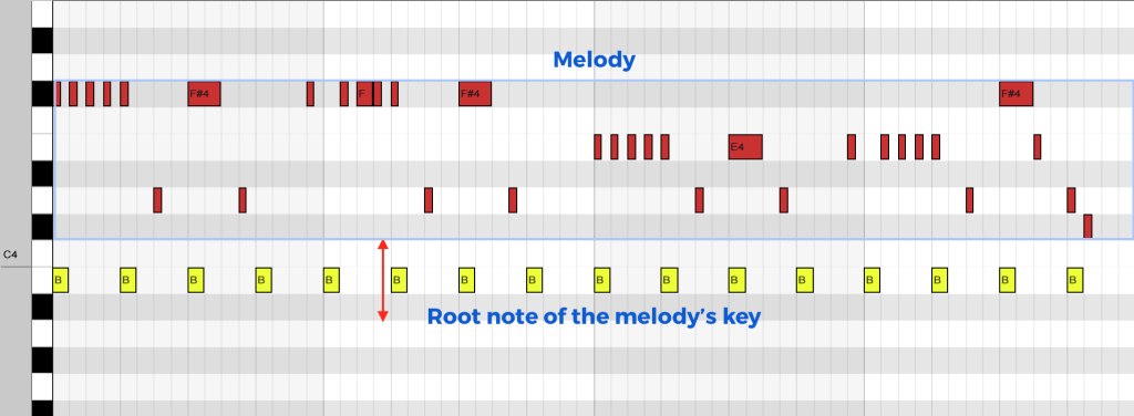 How To Make Edm Chords From A Melody Edmtips