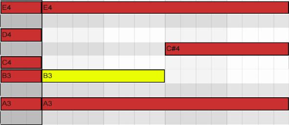 sus 2 chord
