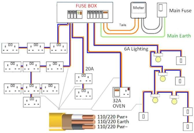 fuse box wiring a 110  wiring diagrams database hardthanks