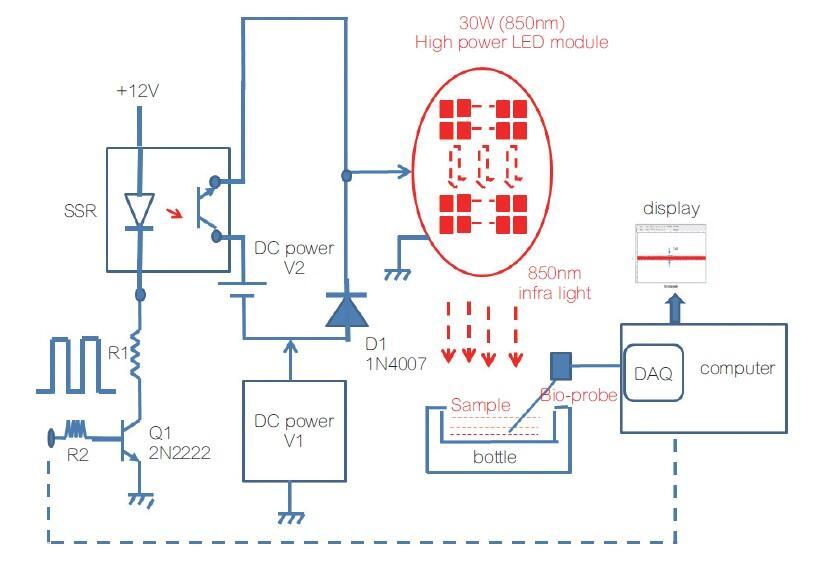 驅動大功率LED降低EMI - 電子技術設計