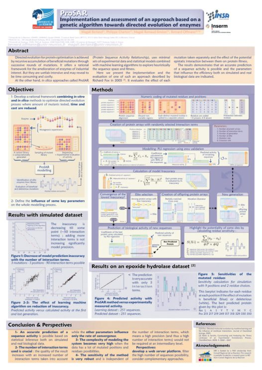 Poster Dr Berland ProSAR method