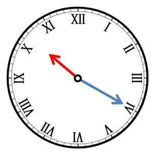 Telling the Time: Roman Numeral Clock Faces (3) Worksheet