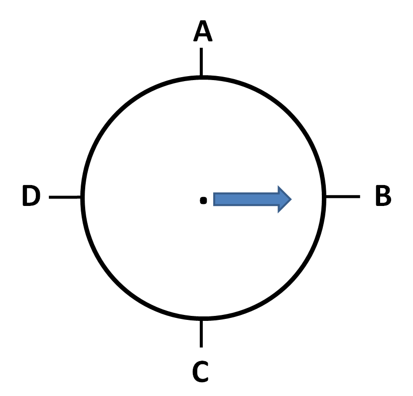 Position and Direction: Turning in a Circle (1) Worksheet
