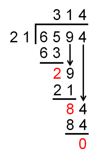 Image Result For Long Division