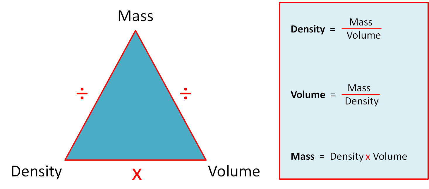 hight resolution of Calculate Density