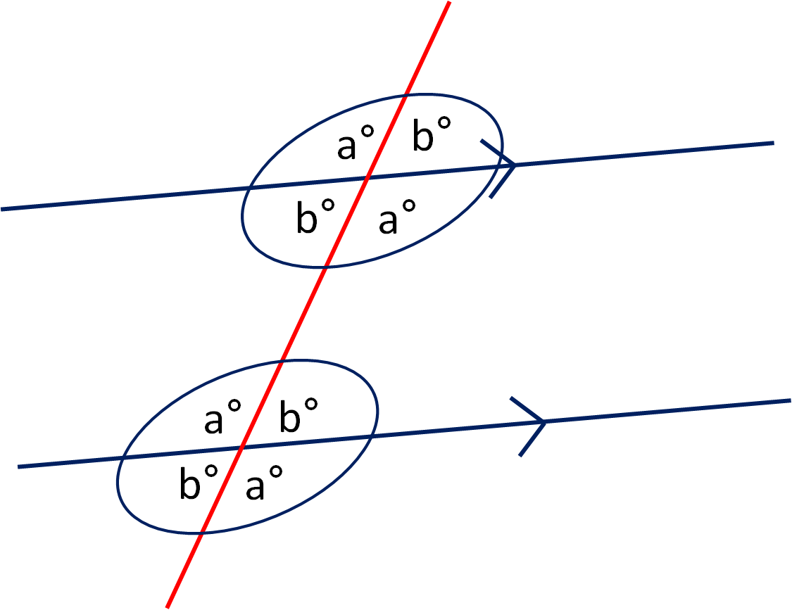 Geometry Angles And Parallel Lines