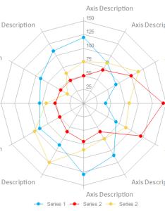 Basic spider chart template also when to use  rh edrawsoft