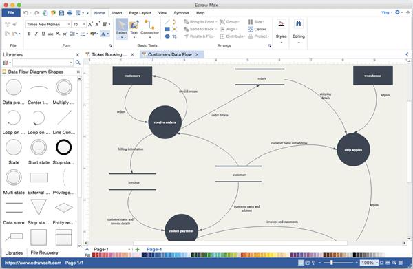 visio data flow model diagram electrical socket wiring alternative to microsoft for mac