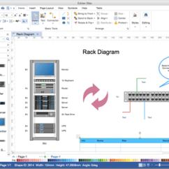 How To Draw A System Architecture Diagram Wiring For 2 Way Dimmer Switch Professionelle Software Für Netzwerk-diagramm Erstellen