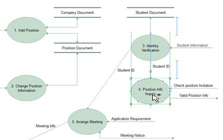 how to create erd diagram 2003 honda pilot parts er software for mac