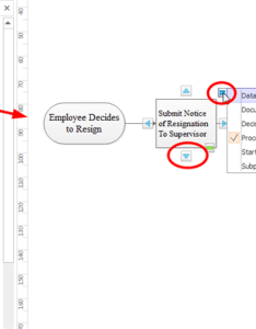 Add shapes in flowcharts also how to create  flowchart for resignation process rh edrawsoft