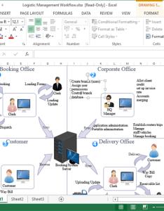 Workflow diagram in excel also editable flowchart templates for rh edrawsoft