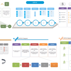 Example Sipoc Diagram Template Rb20det Maf Wiring - A Great Tool For Process Analysis In Six Sigma