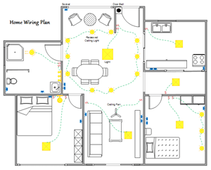 simple electrical wiring diagram for home 24v trailer plug and telecom plan floor solutions example