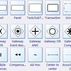 Diagram Example Business Process Modeling Notation Pioneer Deh P4000ub Wiring Bpmn Notations Lara Expolicenciaslatam Co Standard Templates