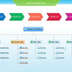 Visio Uml Component Diagram Car Wiring Software Example Of Diagrams