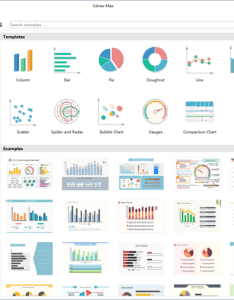 Chart type software interface also top types of charts and their uses rh edrawsoft