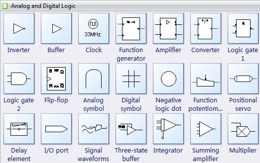 logic control diagram