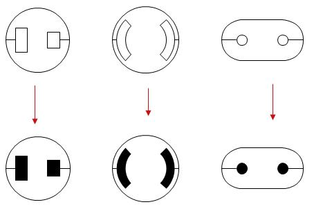 Terminal Symbols and Connector Symbols