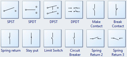 electricity wiring diagrams 3sgte swap diagram standard circuit symbols for schematic