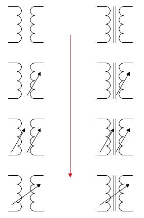 Electrical Transformer Symbols