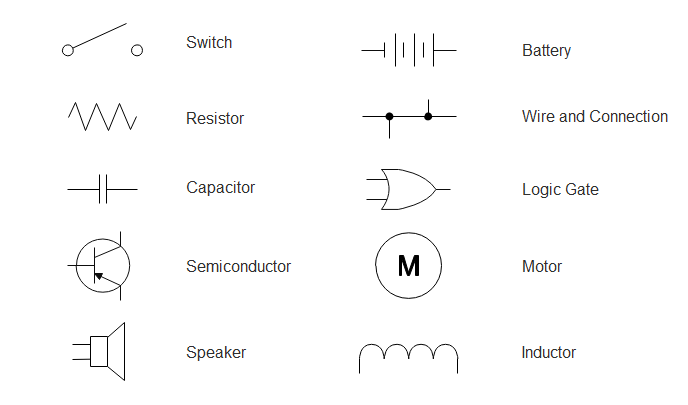 simplewiringsymbols?resize=665%2C391&ssl=1 how to read electric motor wiring diagrams the best wiring how to read wiring diagram on electric motor at love-stories.co