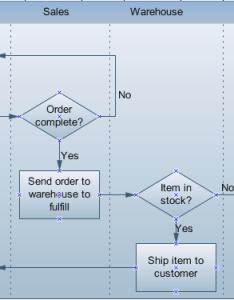 Cross functional flowchart also the easiest way to draw rh edrawsoft