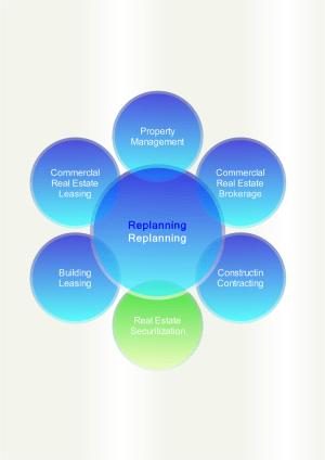 Organizational Chart, Flowchart Examples