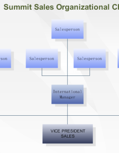 Free download org chart software and view all examples also understand organizational how to draw an rh edrawsoft