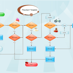 Network Visio Data Flow Diagram Examples Holden Vz Sv6 Wiring Blank Flowchart Template