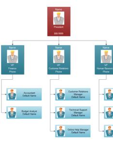 also functional organizational chart rh edrawsoft