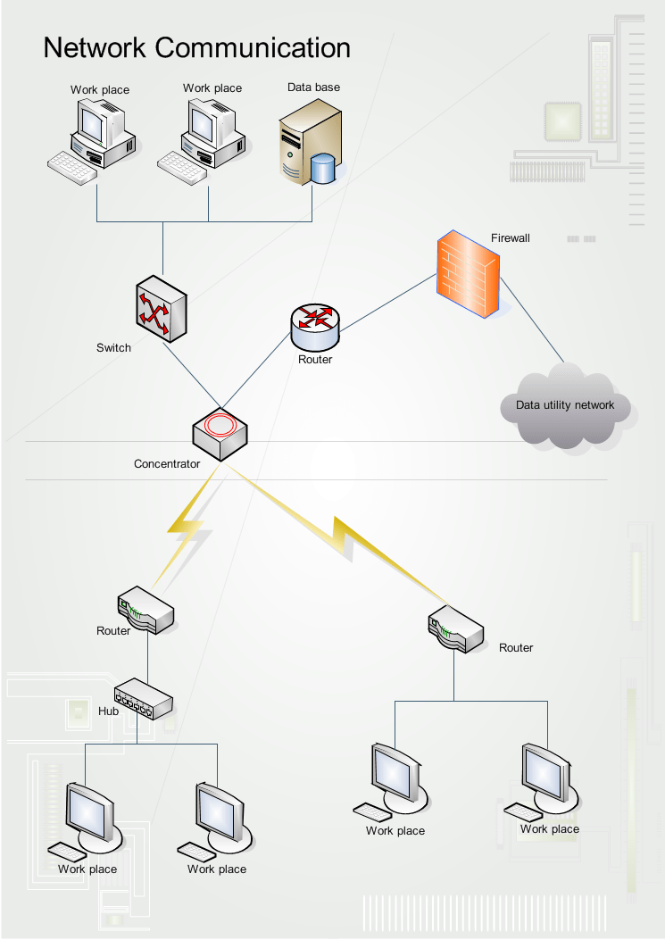 business process flow diagram symbols mk4 golf towbar wiring organizational chart, flowchart examples