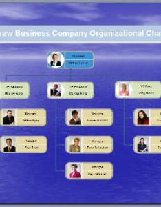 Powerpoint organizational chart also create professional looking organization charts for microsoft rh edrawsoft
