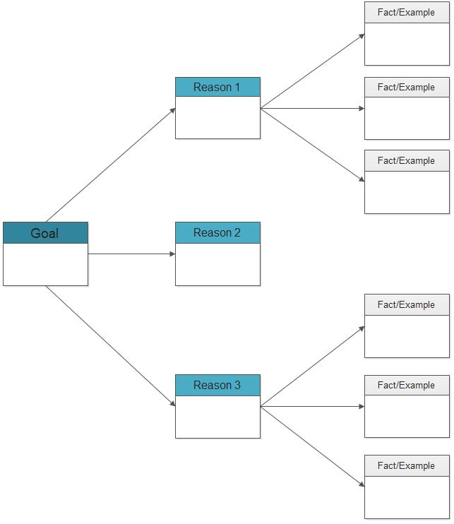 mac diagram software edraw max for mac