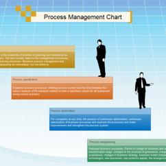 Business Process Flow Diagram Symbols 2004 Dodge Ram 1500 Parts Management Chart
