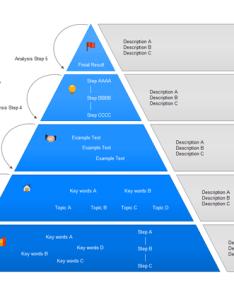 also pyramid chart examples free diagram rh edrawsoft