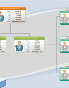 Sales organizational chart also example of rh edrawsoft
