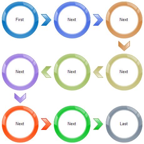 Easy Graphic Organizer  Edraw