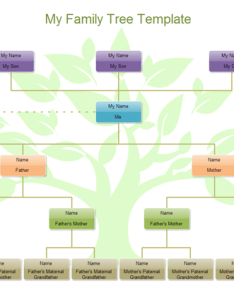 family tree org chart www