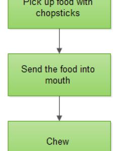 also simple flowchart guide rh edrawsoft