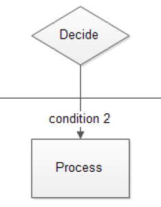 Decision with multiple conditions also most used flowchart shapes you need know rh edrawsoft