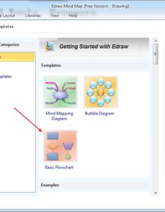 Free flowchart software and tools freeware also flowcharts elitasushi rh