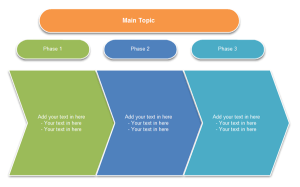 List Examples  Topic Steps