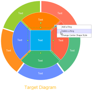 Target Diagram & Target Chart
