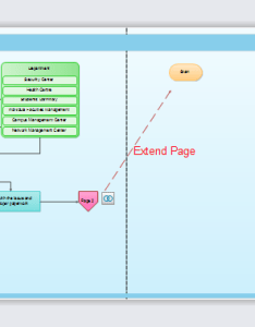 Auto extend page also create  complex flowchart rh edrawsoft